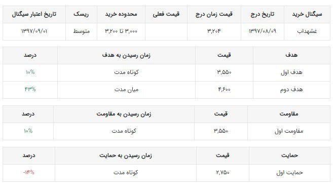 غشهداب1
