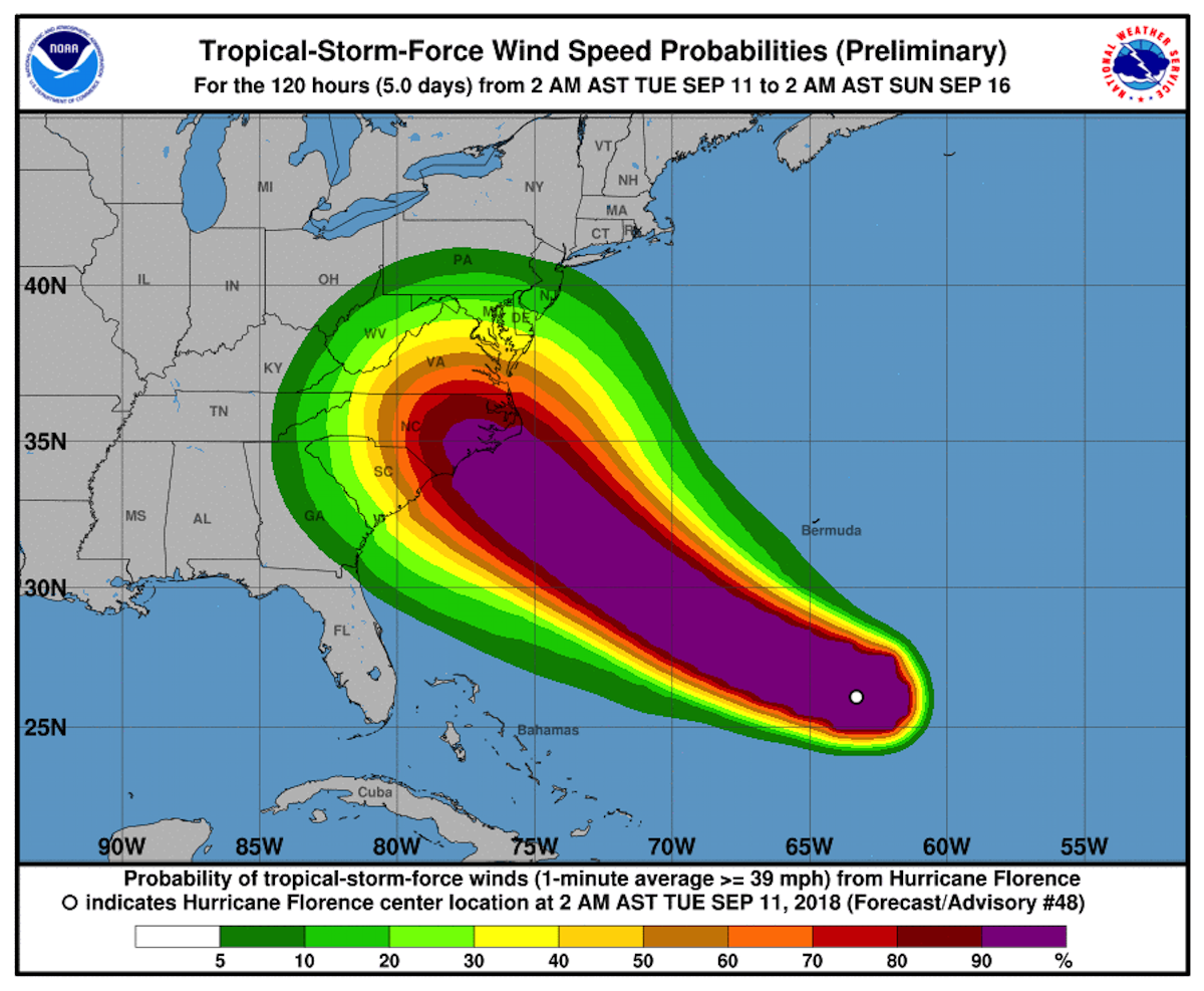 hurricane florence projected path sept 11-16