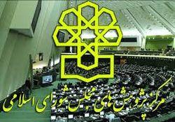 گزارش مرکز پژوهش های مجلس از شاخص امنیت سرمایه گذاری در ایران