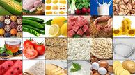 تغییرات قیمت کالاهای خوراکی در اردیبهشت ۱۴۰۰