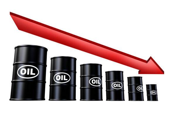 قیمت نفت دوباره با کاهش شدید قیمت مواجه شد