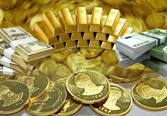 افت سنگین شاخص دلار و افزایش شدید قیمت طلا در ساعات بعد از سخنرانی پاول