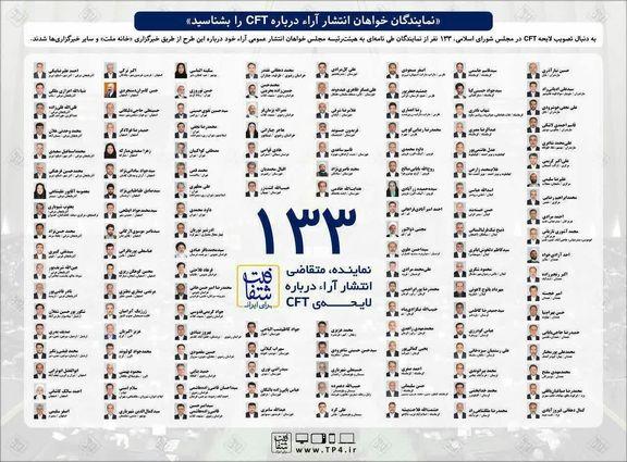 اسامی نمایندگانی که خواستار انتشار آراء خود درباره CFT شدند